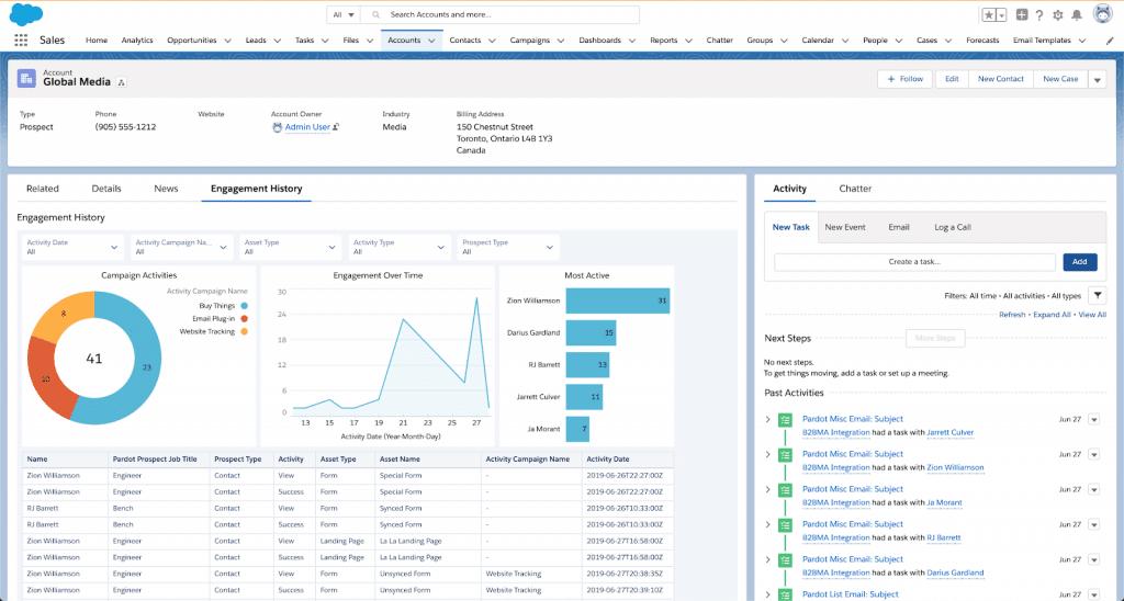 Screenshot of Pardot – best for Salesforce users