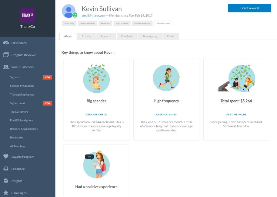 Screenshot showing how a customer profile looks like in Thanx.