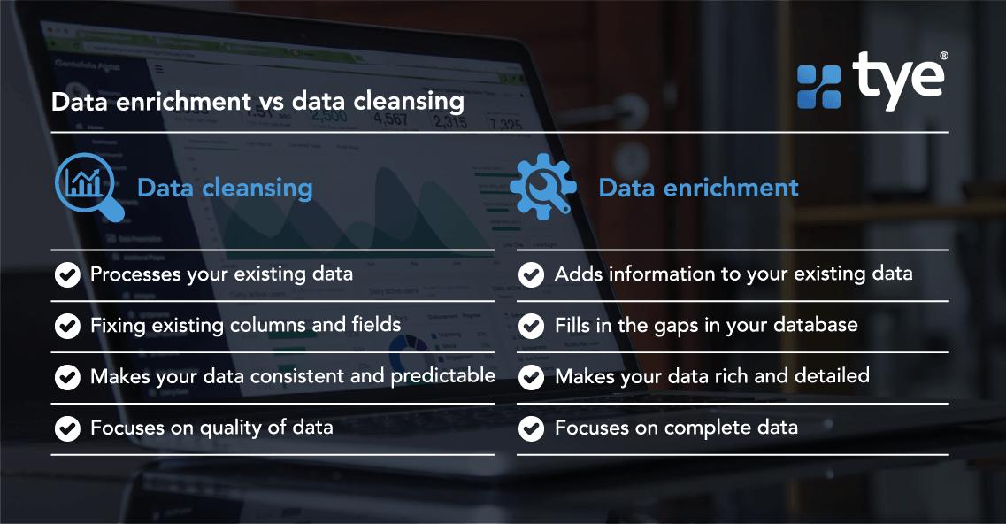 data enrichment vs data cleansing