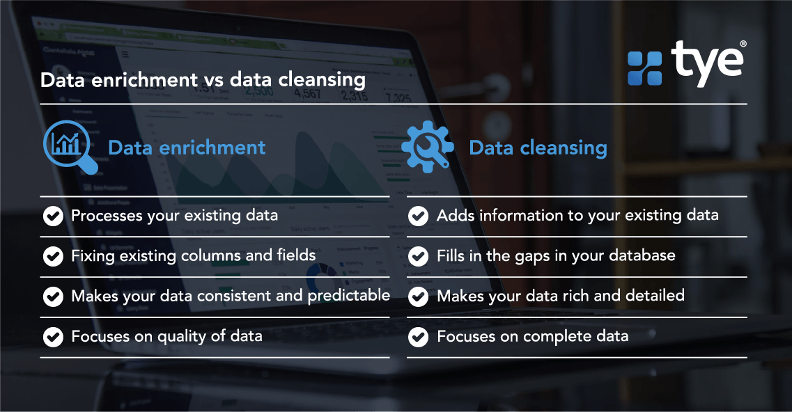 Visual listing the difference between data enrichment vs. data cleansing