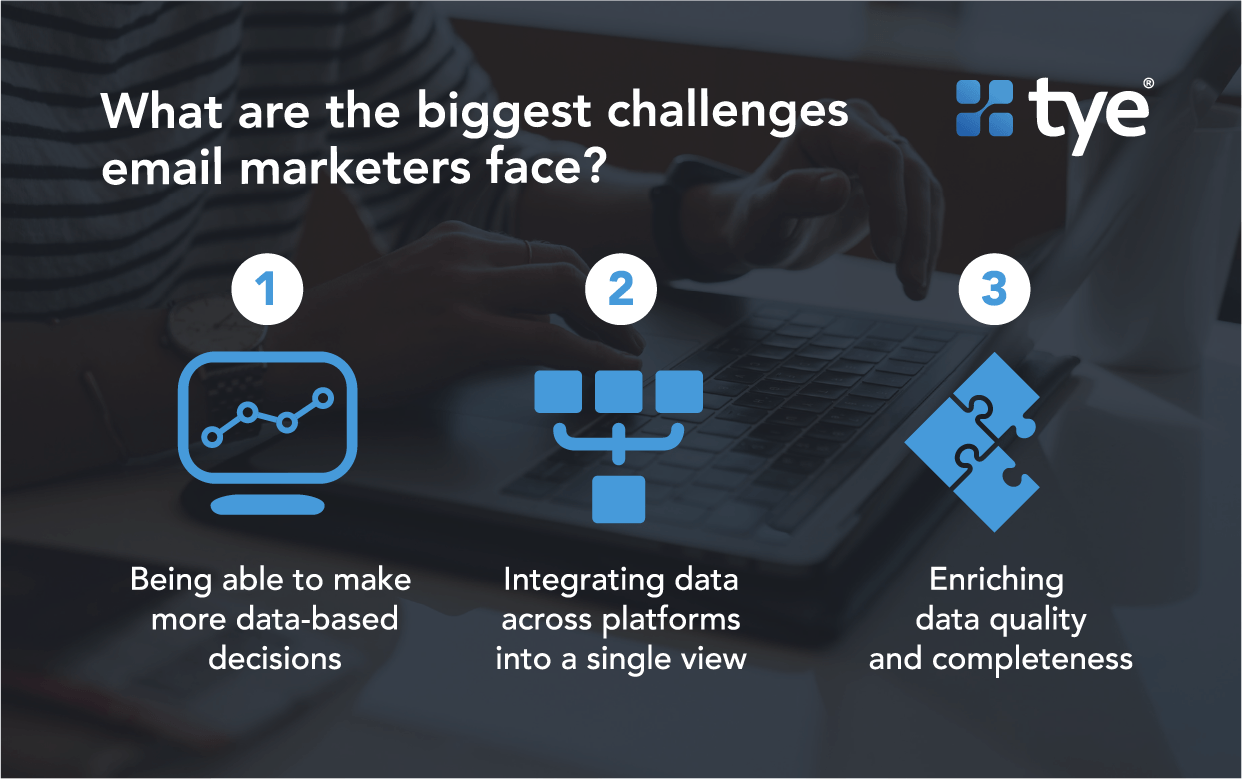 The biggest challenges in email marketing