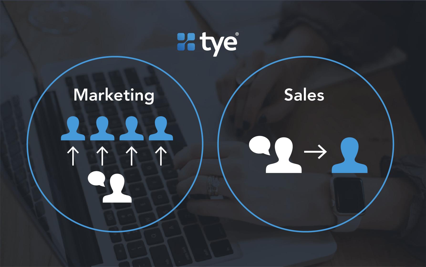 Image showing marketing vs. sales
