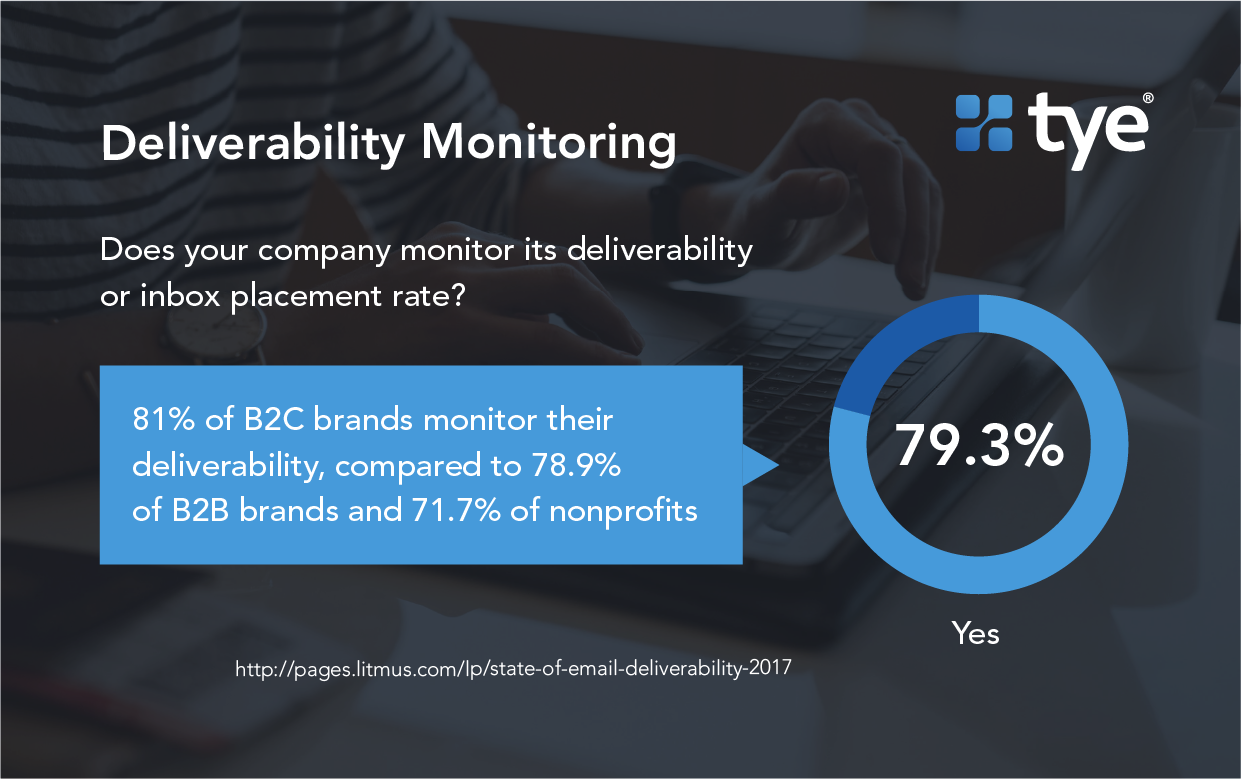 deliverability monitoring stats on how to reduce bounce rate