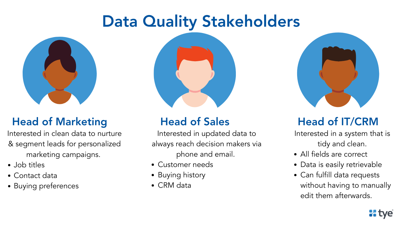 data quality stakeholders