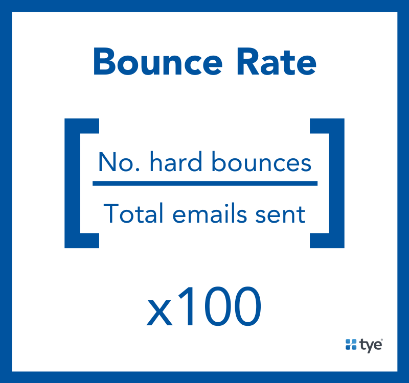 bounce rate calculation for email list management