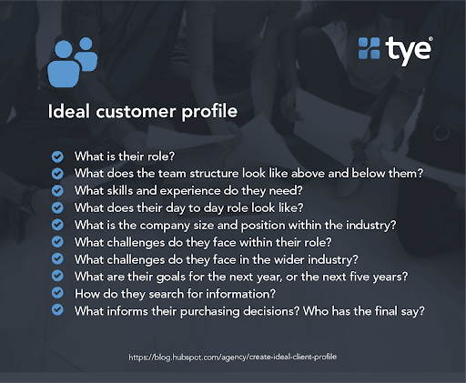 ideal customer profile for how to manage sales leads